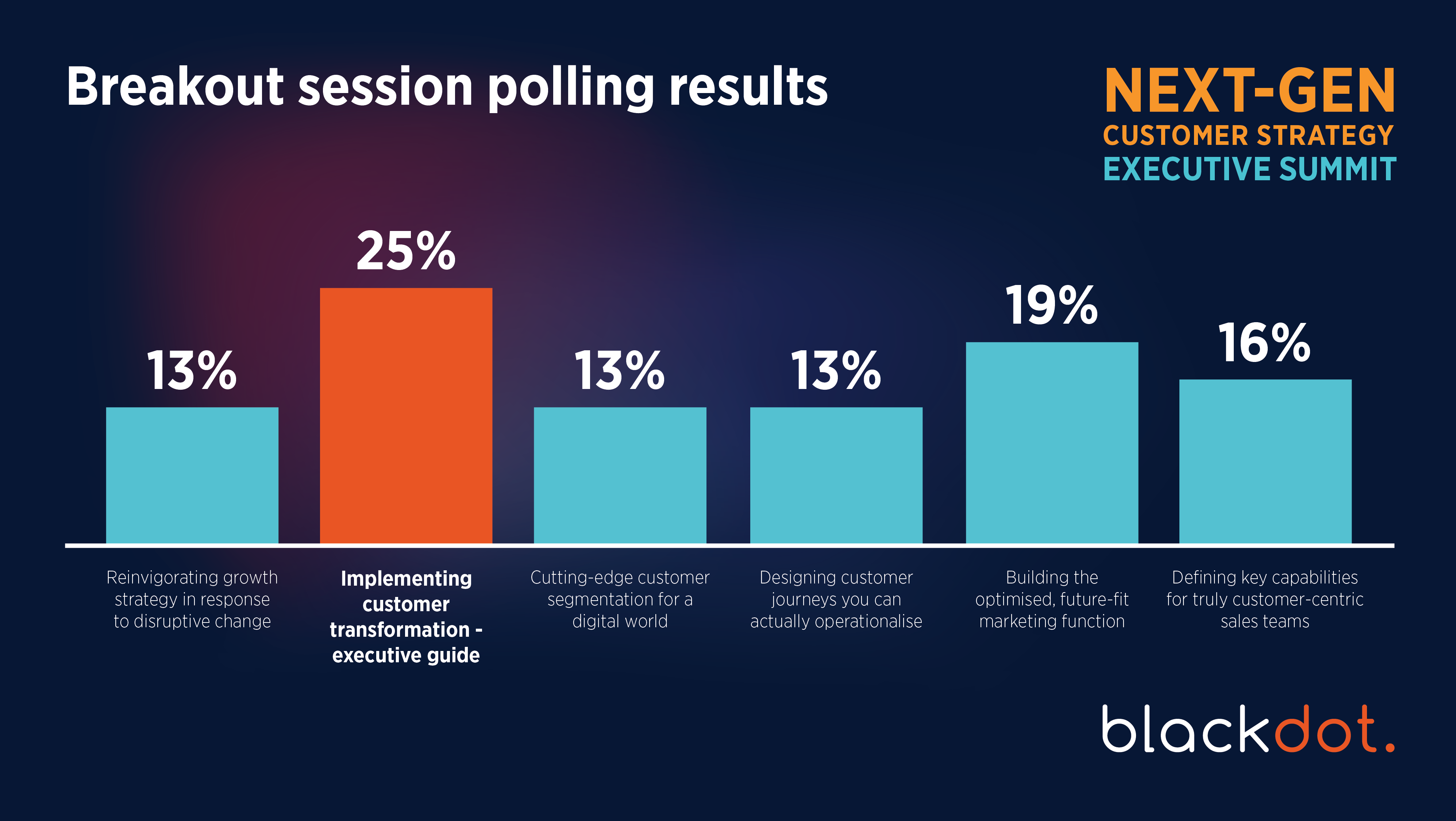 Melbourne-Polling-Results-01-1.png