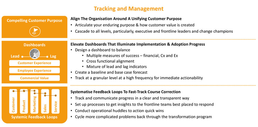 Tracking-and-Management-Diagram-1.jpg
