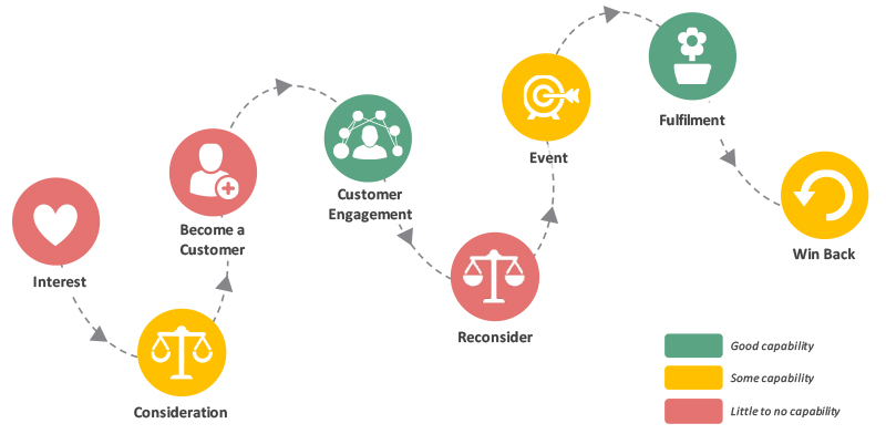 Customer-Journey-Diagram.jpg